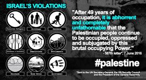 160607 Palestine Letter
