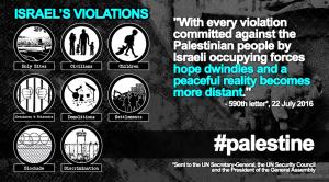 160722 Palestine Letter
