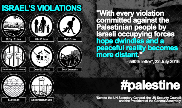 22 July 2016: Continued Israeli Violations Against the Palestinian People