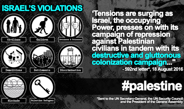 18 August 2016 – Israeli Colonization and Repression Campaign Escalates